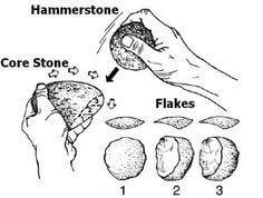 Stone on stone technique
